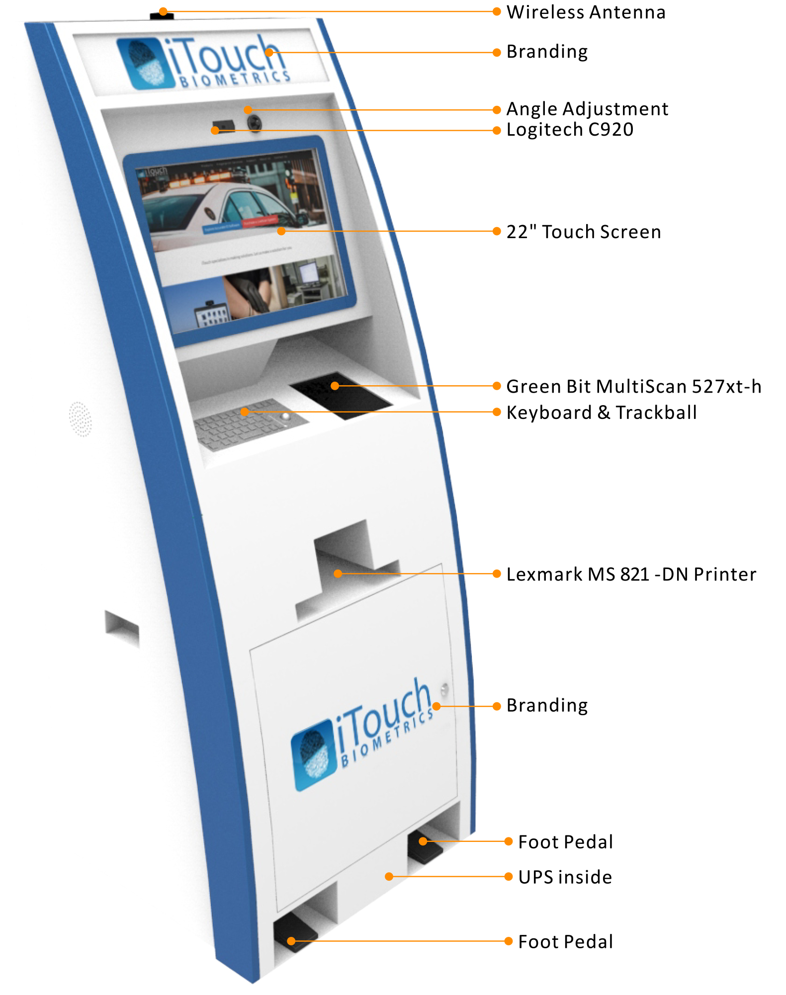 iTouch Biometrics — Booth 715